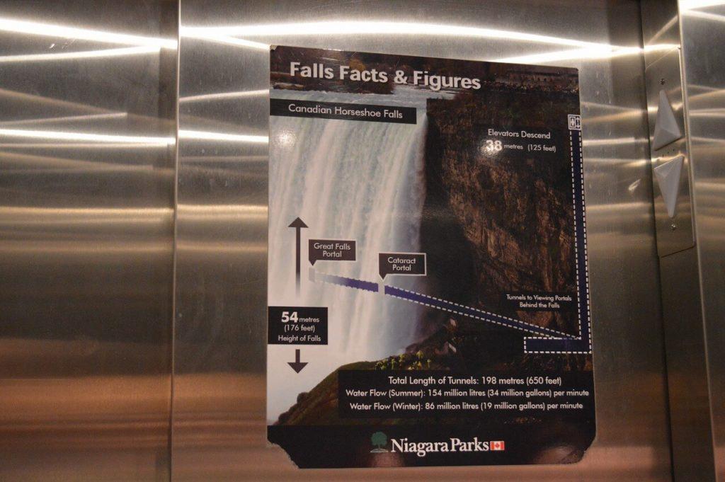 ナイアガラ滝へ続くエレベーター