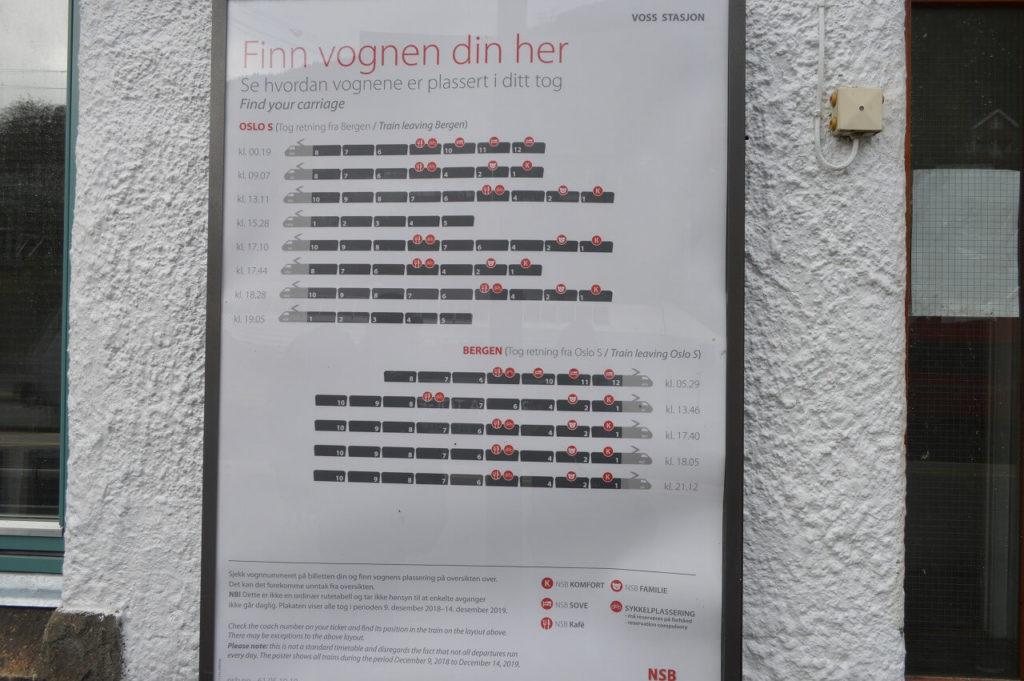 ノルウェーのヴォス駅の座席表